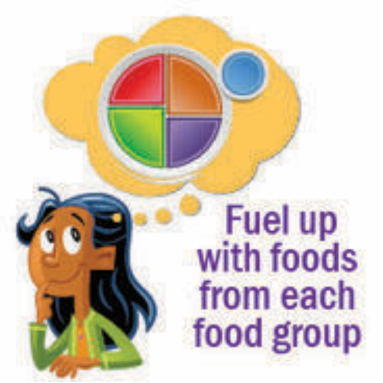 """A graphic with a cartoon girl with a speech bubble that has a circle divided into 4 parts, below the speech bubble it says """"Fuel up with foods from each food group"""""""