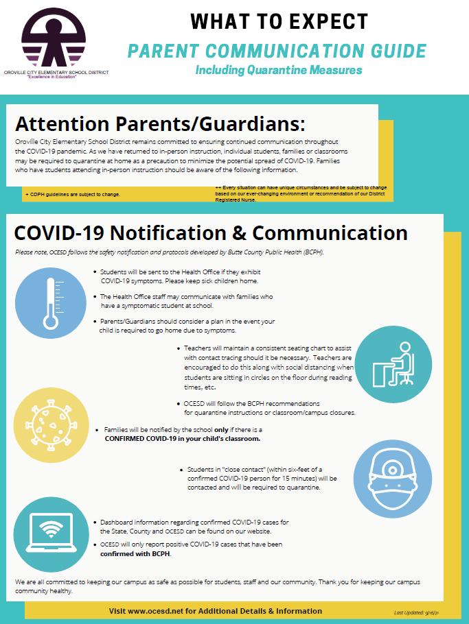 Parent Communication Guide