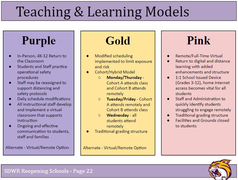 Teaching & Learning Models