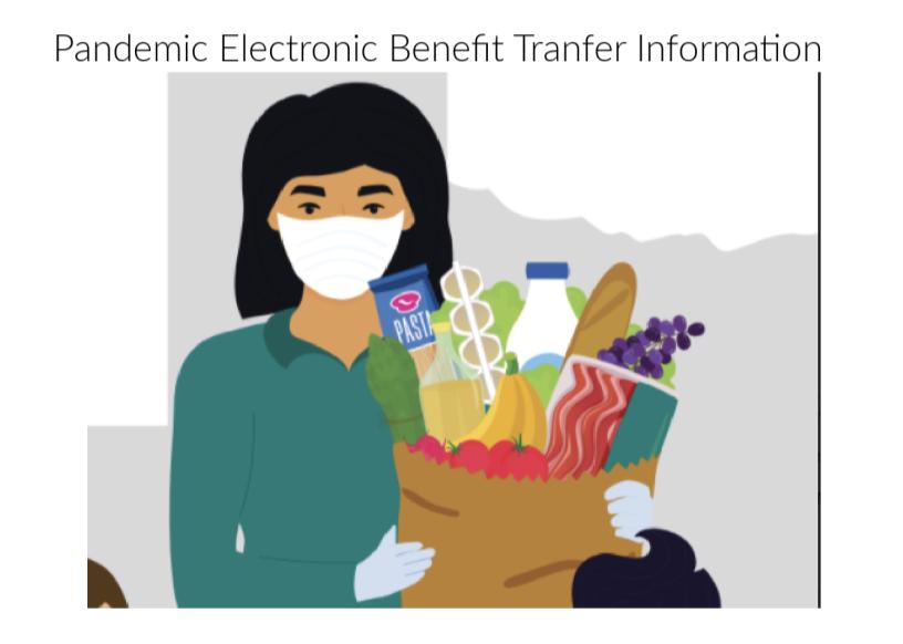Pandemic Electronic Benefit Transfer Information