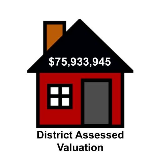 District Assessed Valuation