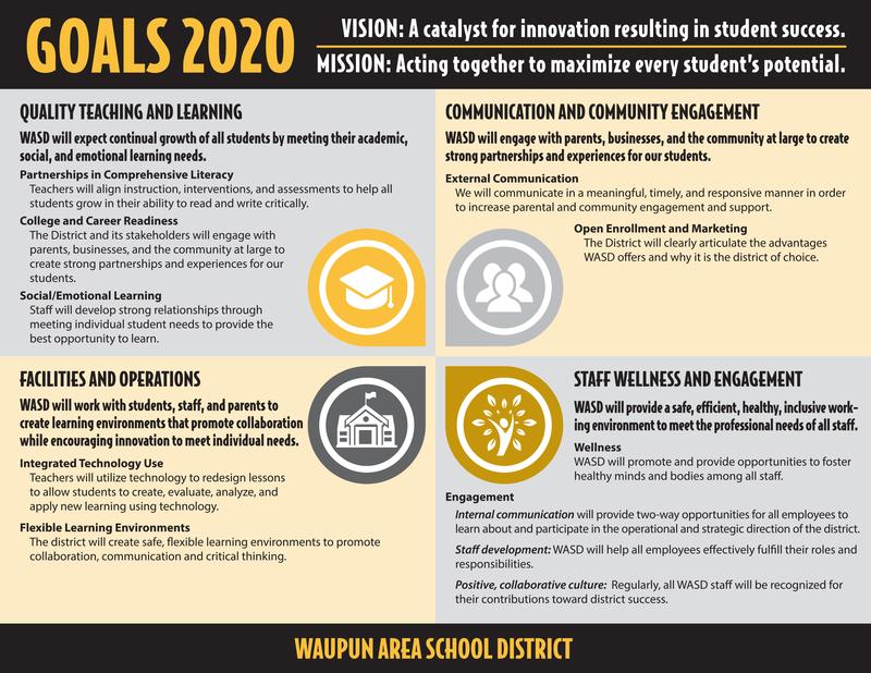 GOALS 2020 - INFO
