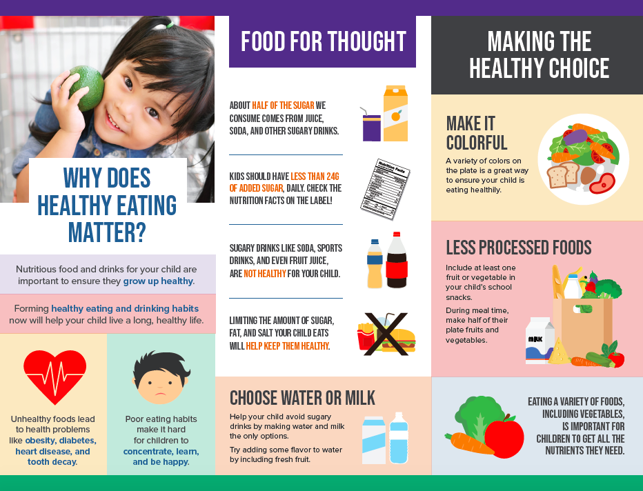 Why does healthy eating matter?
