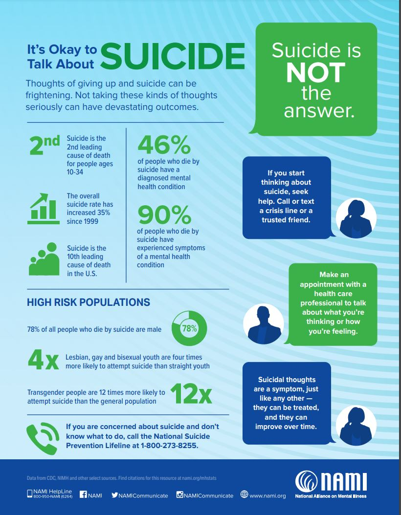 Ok to talk about suicide