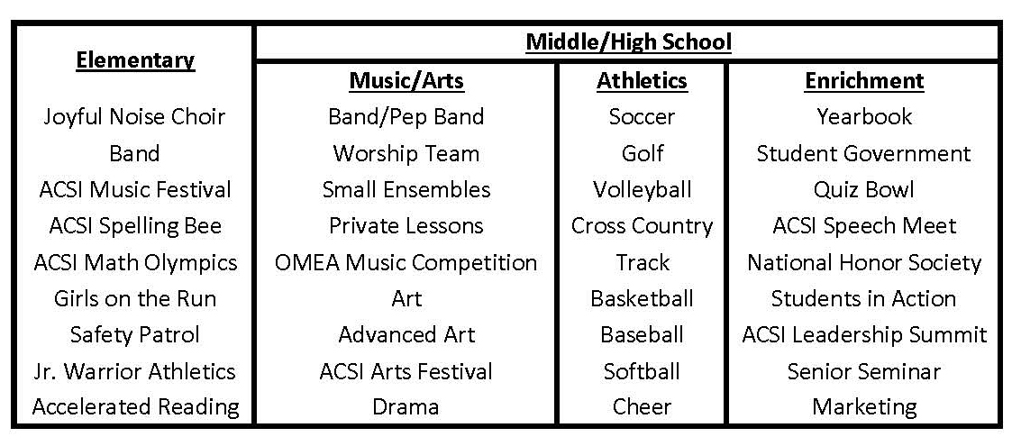 An image of the co-curricular and extra-curricular activities.