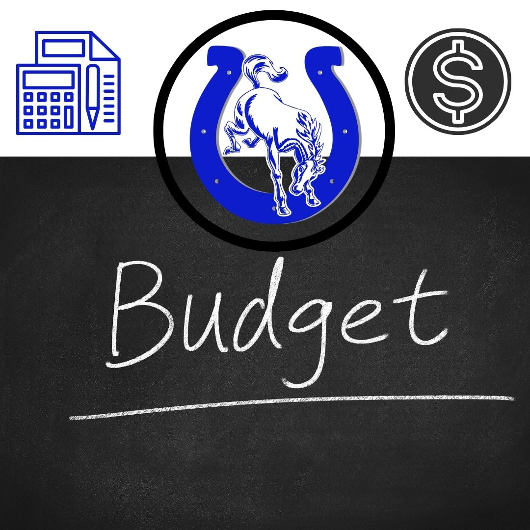 CPS Budget