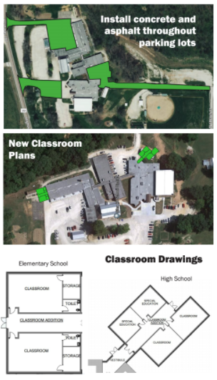 New School Plans