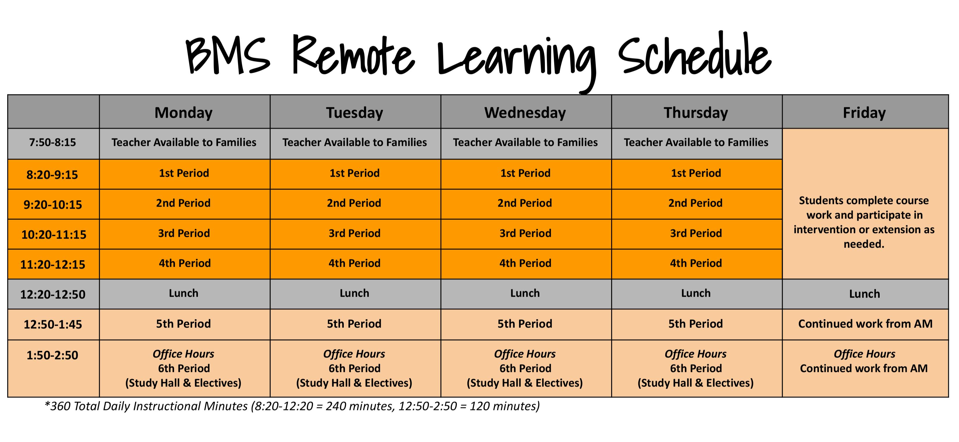 BMS Schedule