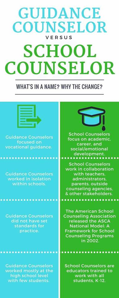 guidance counseling versus school counseling info graph