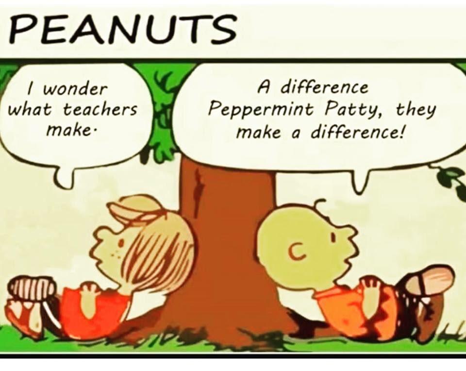 Charlie Brown Comic