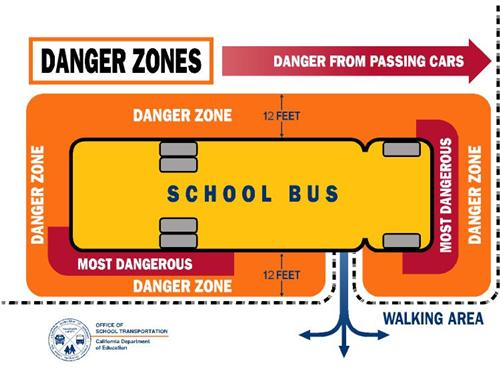 An image of the school bus areas.