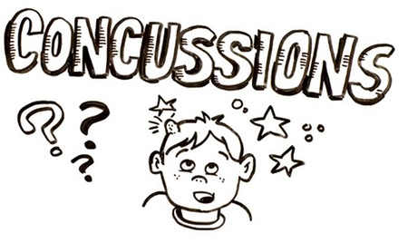 concussion clipart