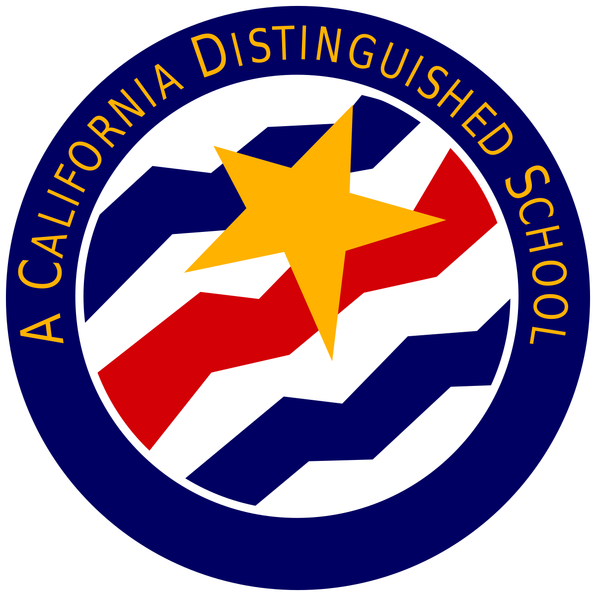 ca distinguished