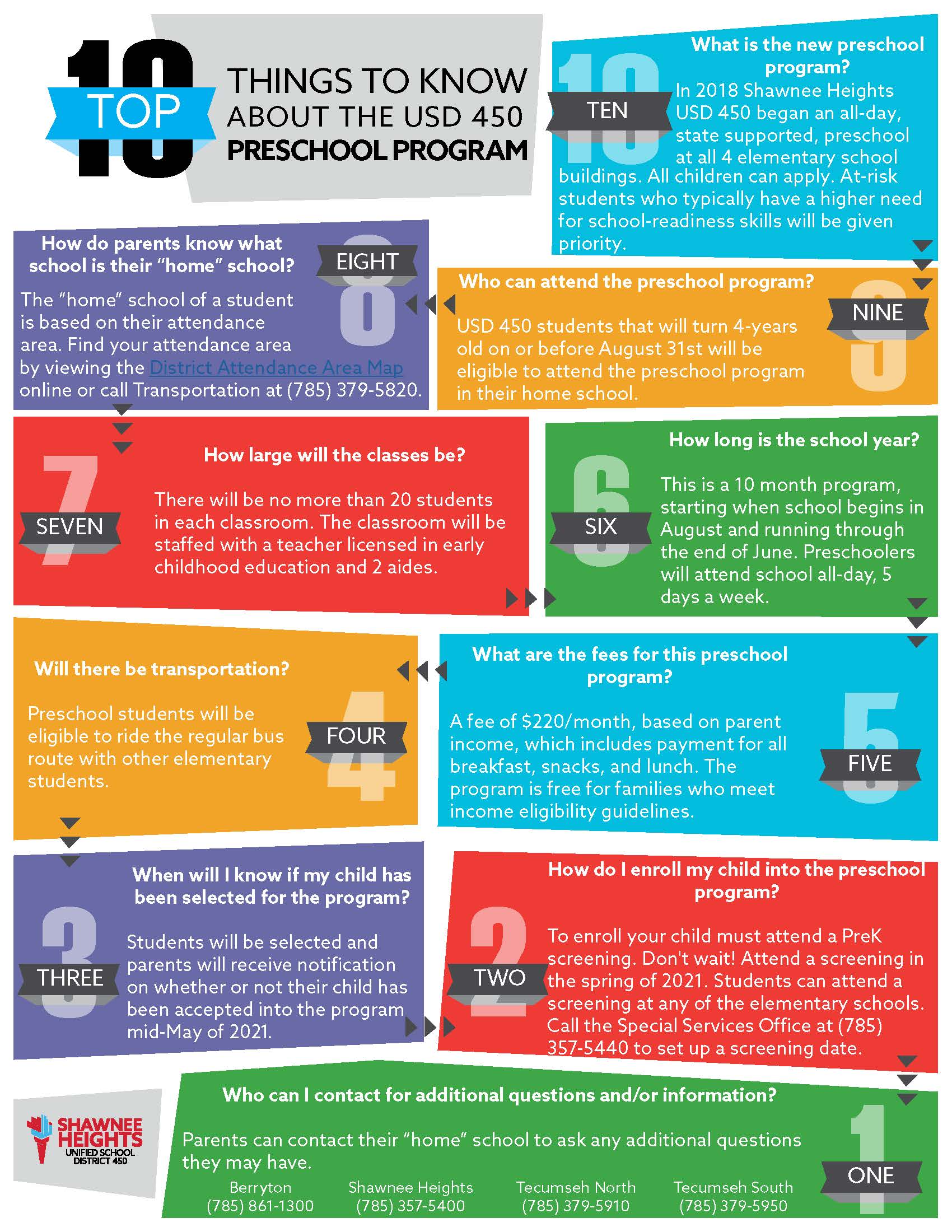 Top 10 things to Know about the USD 450 Preschool Program