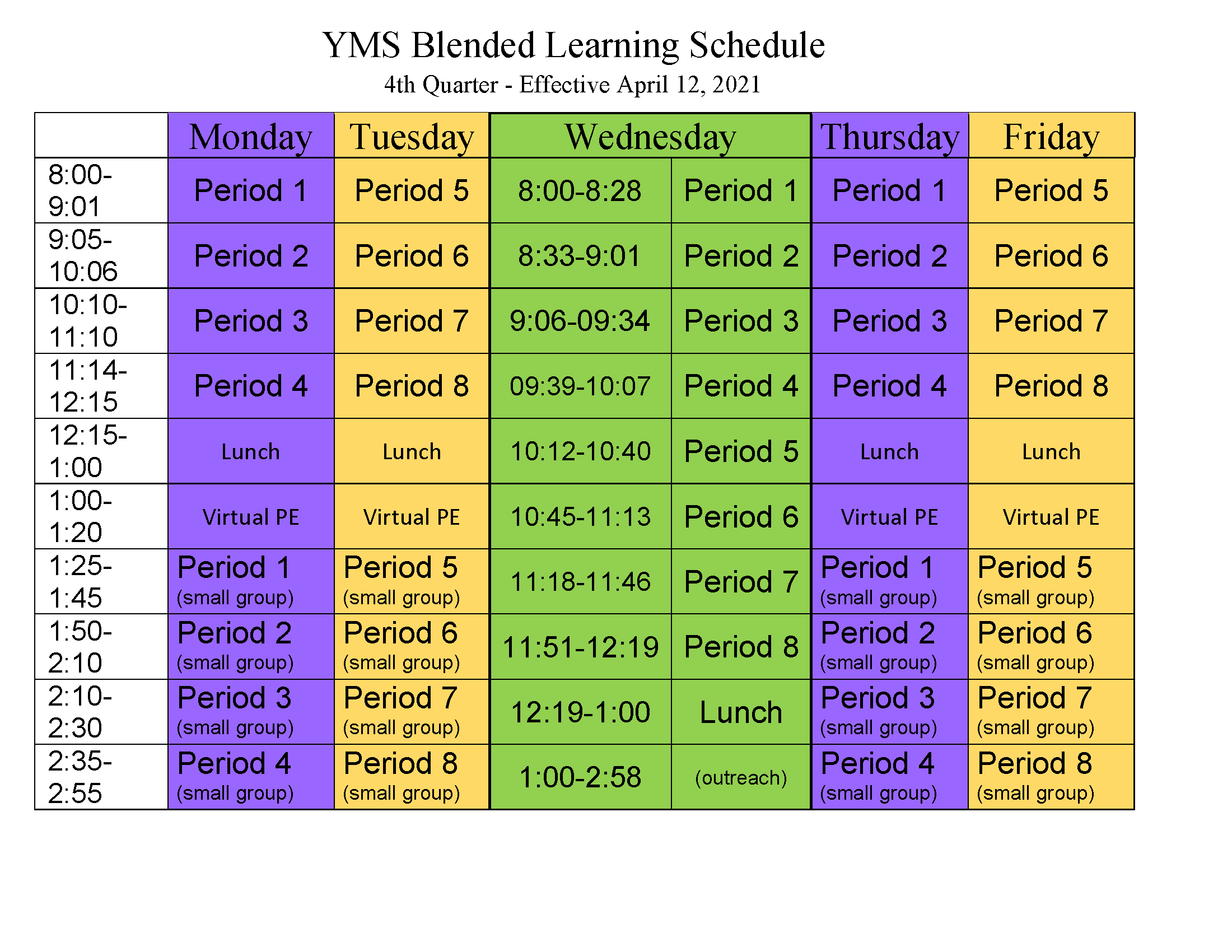 Blended Learning Daily Schedule