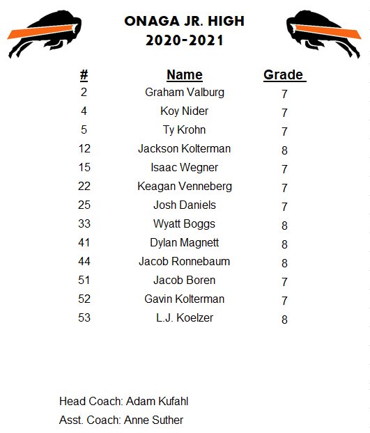 2020-2021 JH Basketball Roster