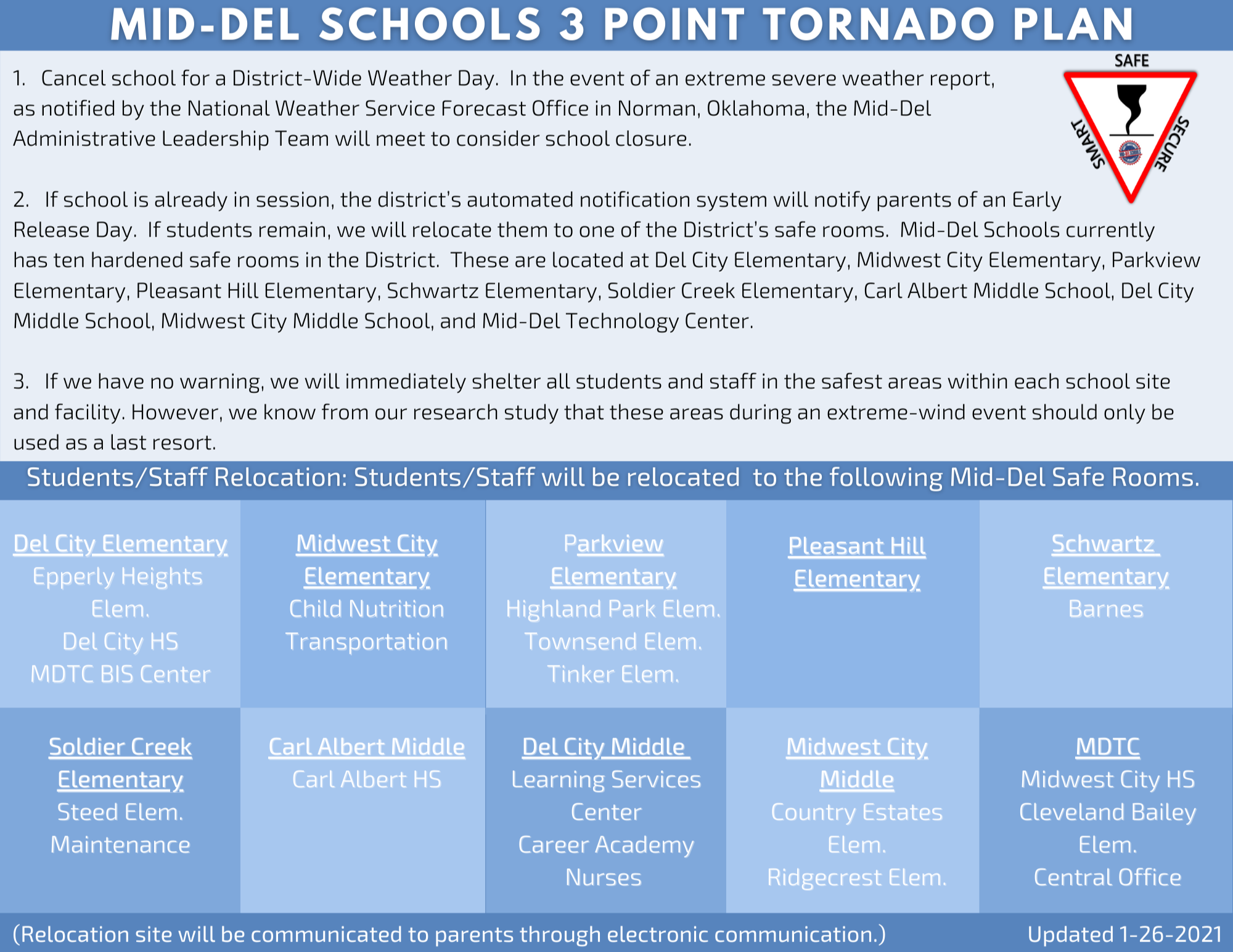 Mid-Del Schools 3 Point Tornado Plan