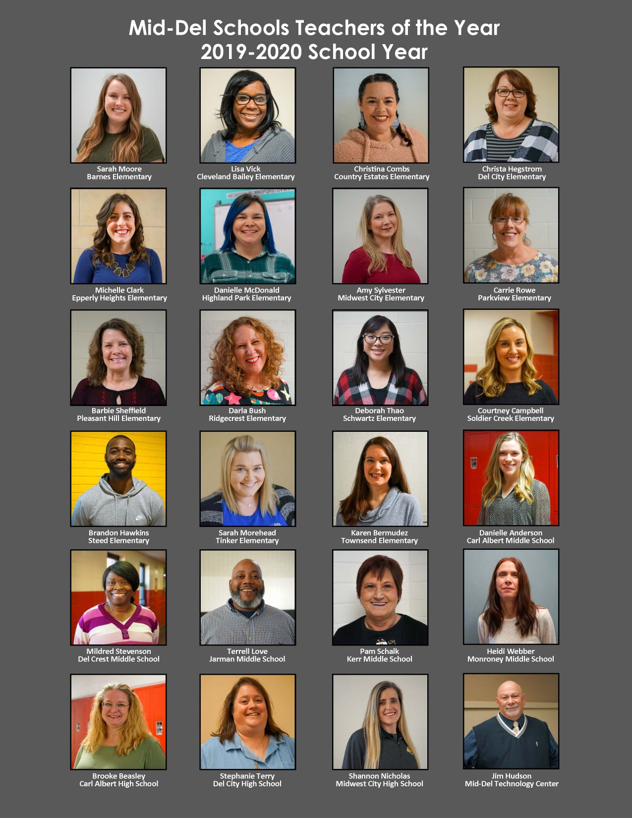 Collage of Site Teachers of the Year in 2019-2020