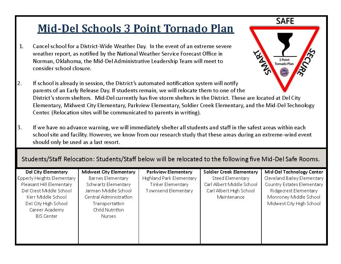 Mid-Del Schools 3 Point Tornado Plan
