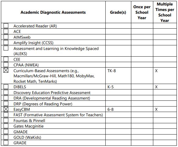 diagnostic-assessments