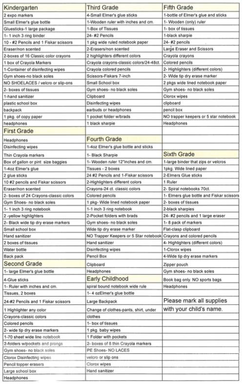 supply list