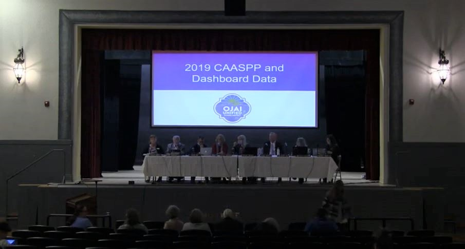 2019 CAASPP and Dashboard Data, OUSD presented California State Department of Education's Dashboard reporting to its School Board and stakeholders.