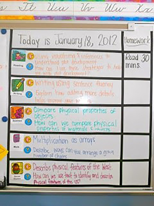 Example of White Board learning Targets