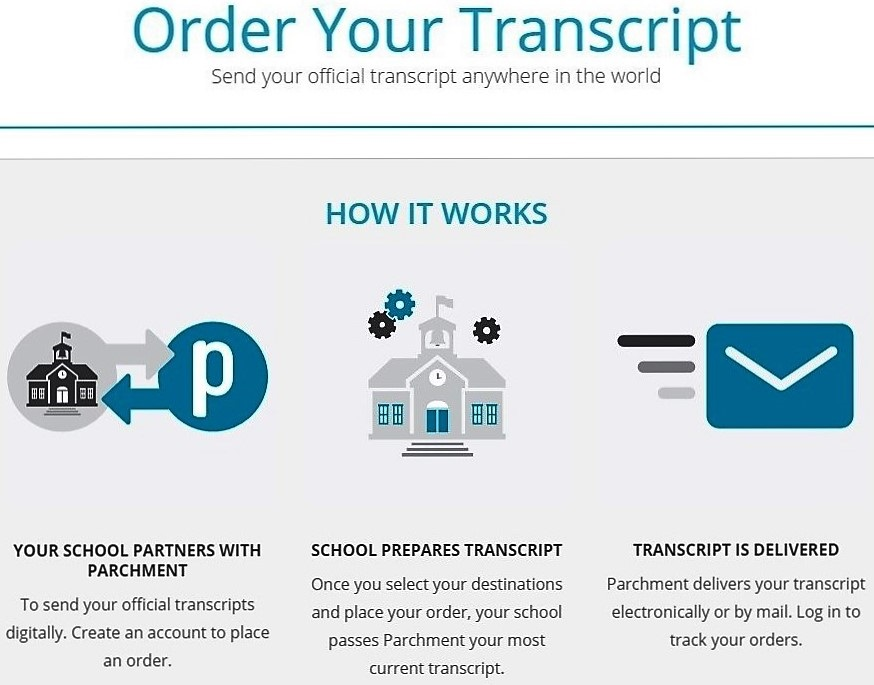 order your transcript info graphic