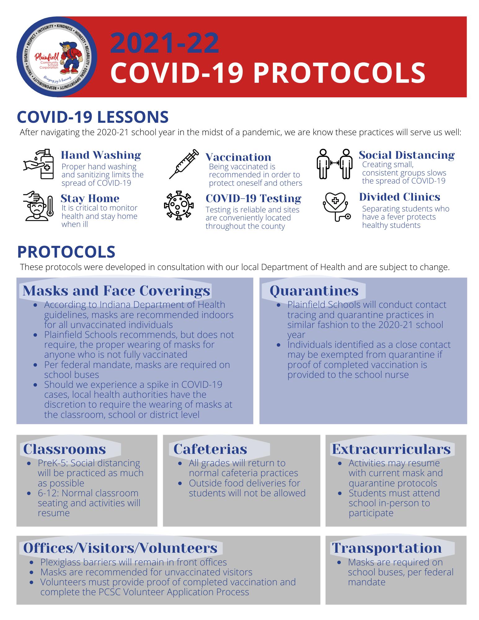 Back-to-School 2021 COVID-19 protocols