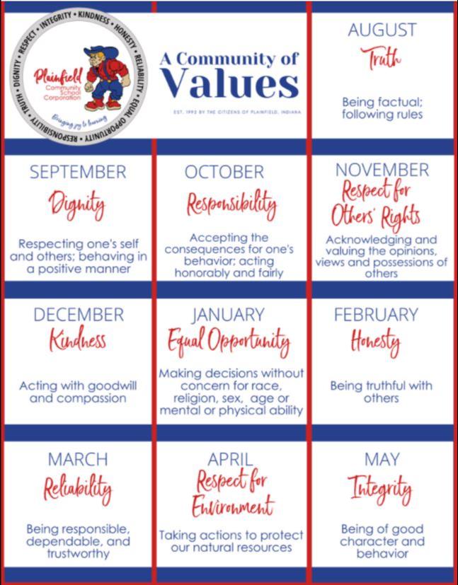 plainfield community of values chart
