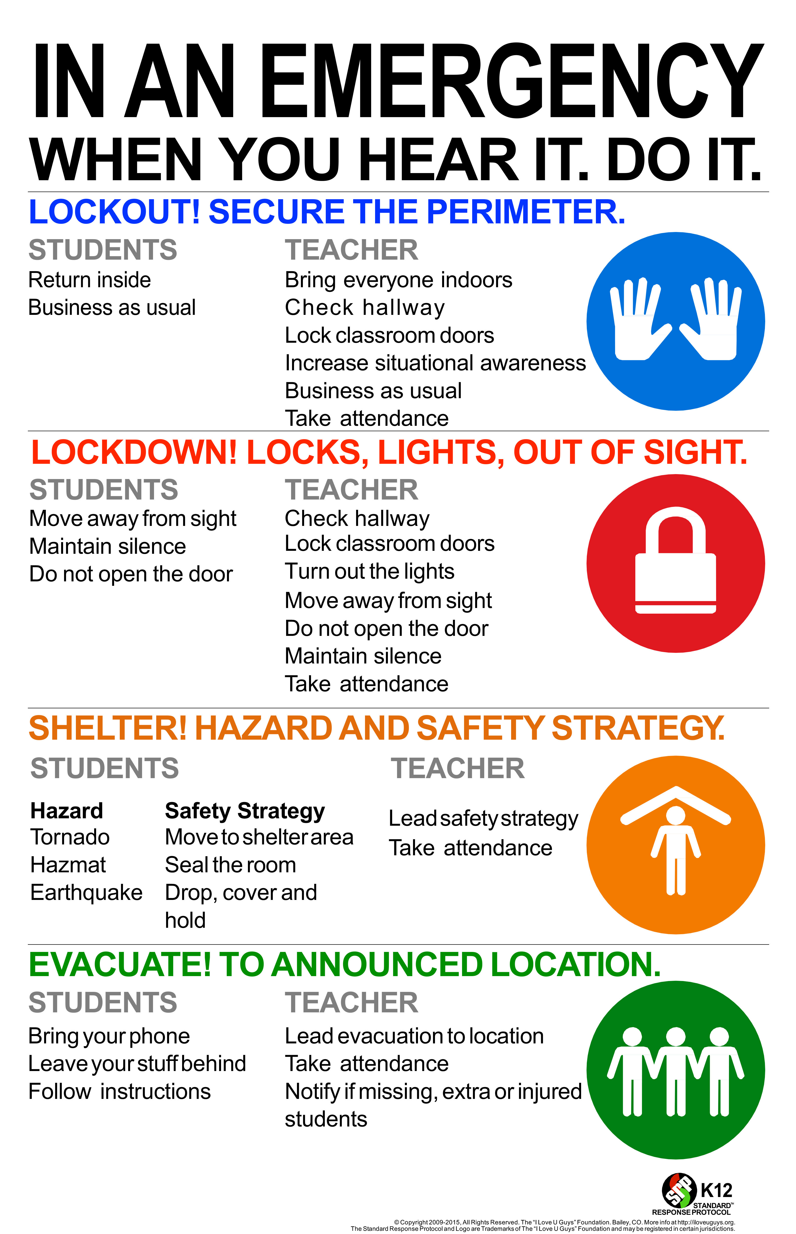 Standard Response Protocol graphic