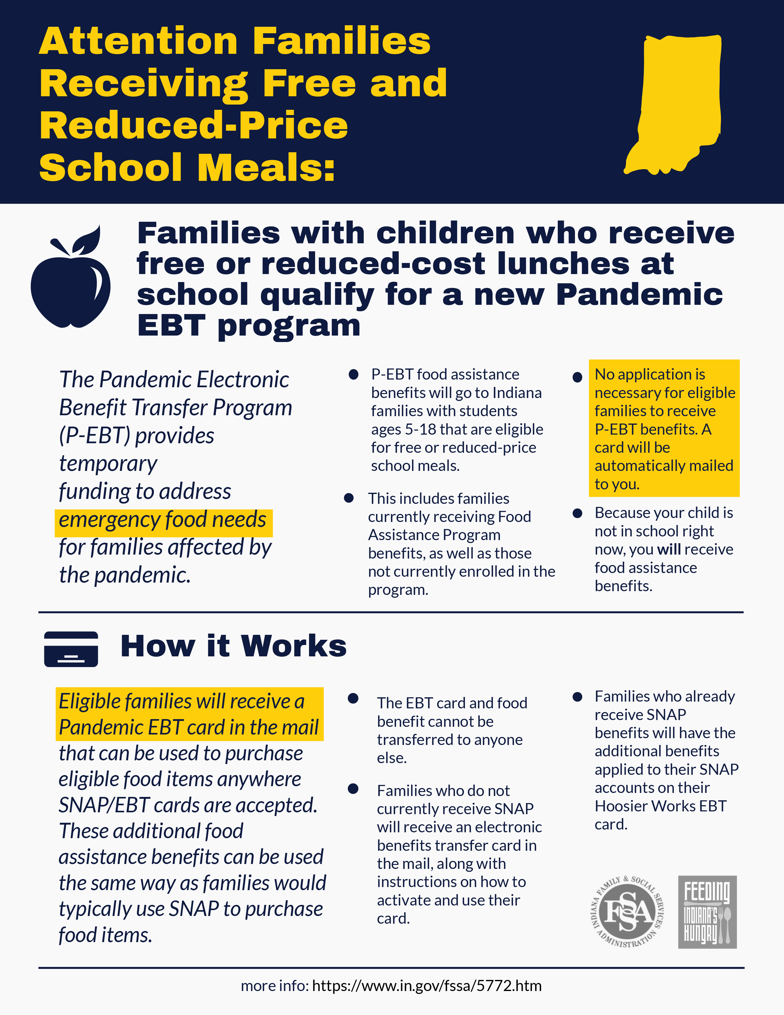 attention families receiving free and reduced-priced school meals flyer