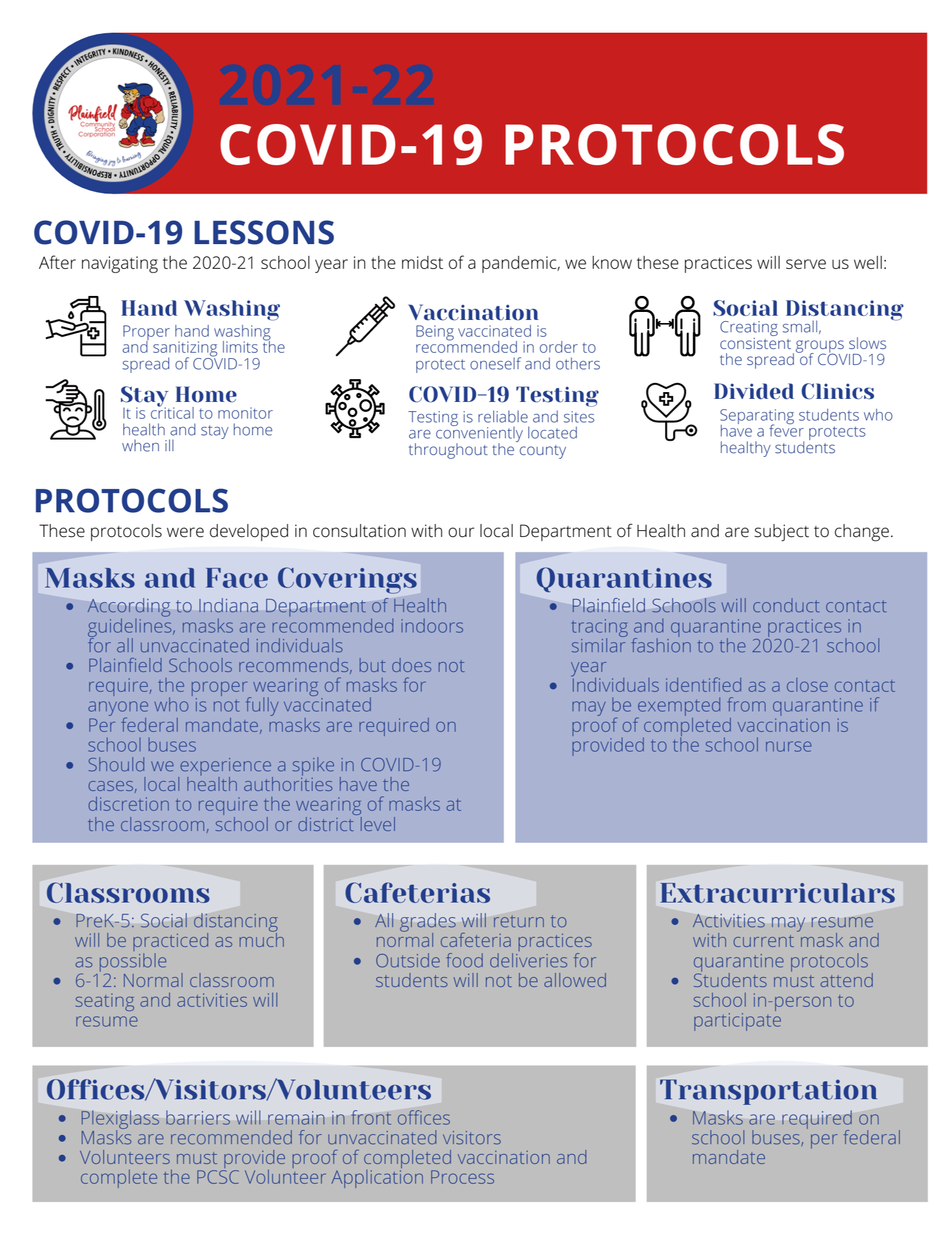 Specific COVID-19 protocols in place at Plainfield Schools