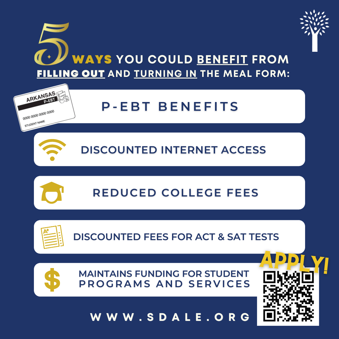 Free and Reduced Benefits Graphic