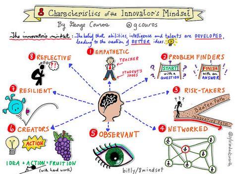 8 Characteristics of the Innovator's Mindset