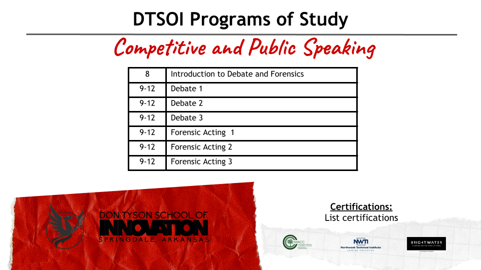 Competitive and Public Speaking - info