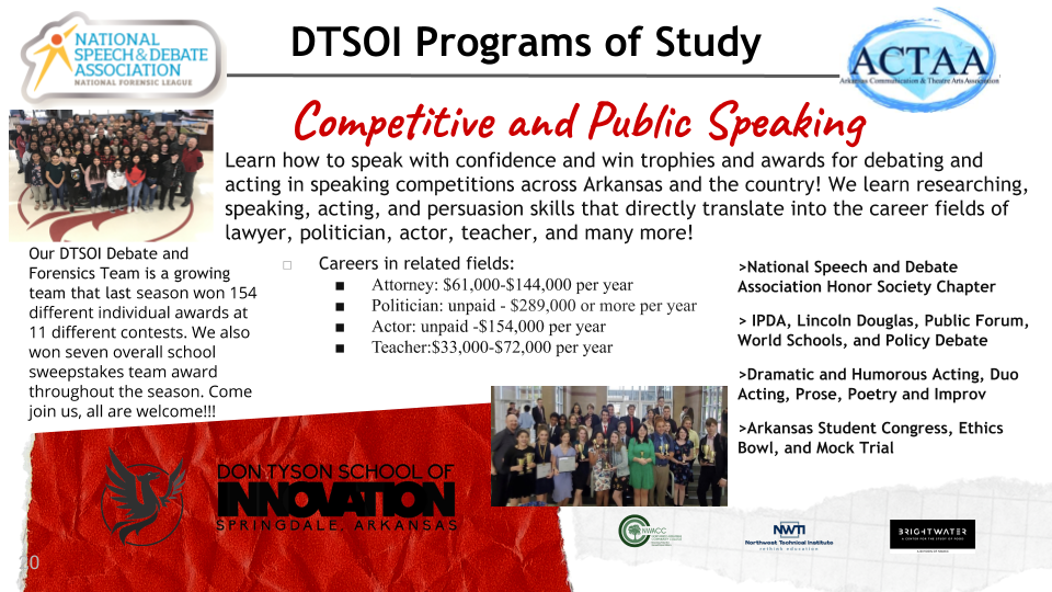 Competitive and Public Speaking Info