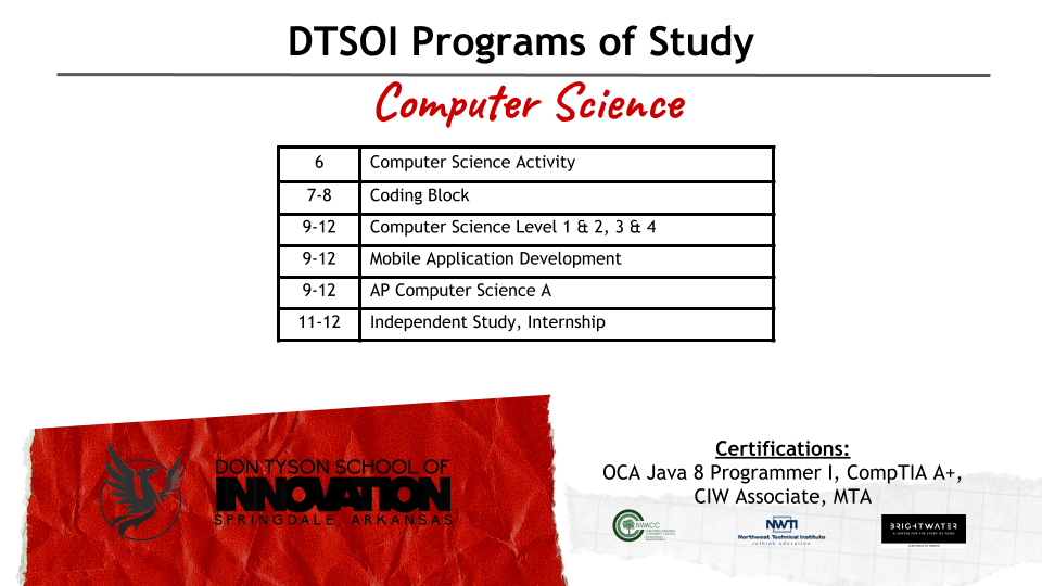Computer Science Info