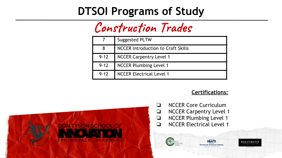 Construction Trades Info