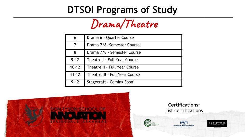 Drama & Theater Info