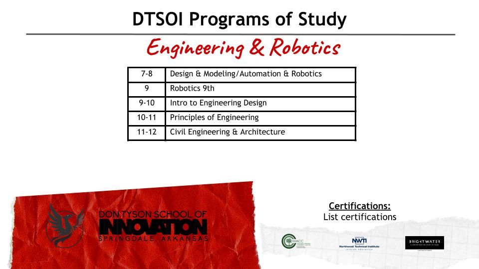 Engineering & Robotics Info