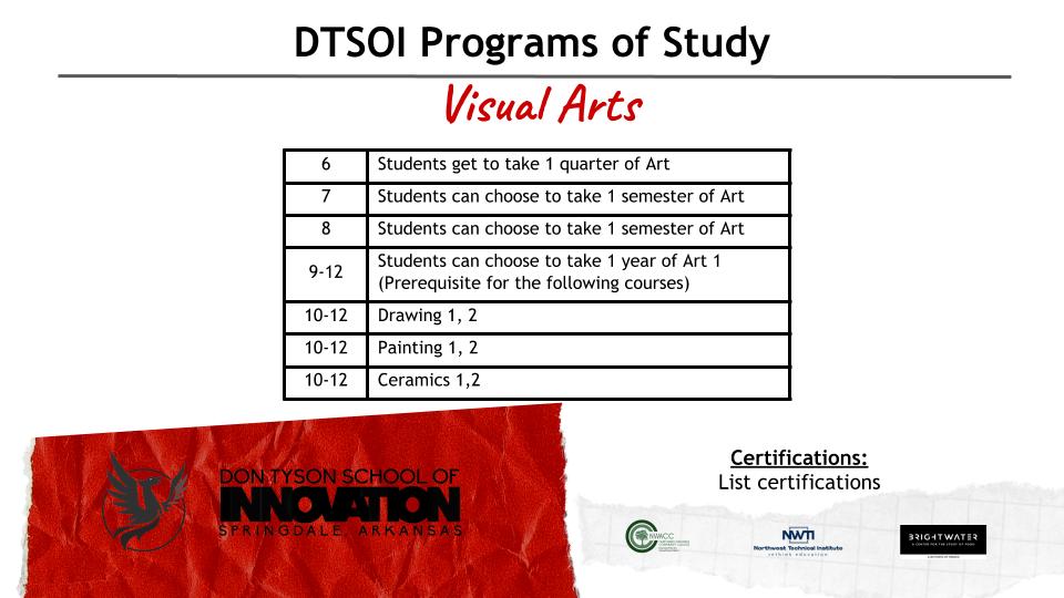 Visual Arts Info