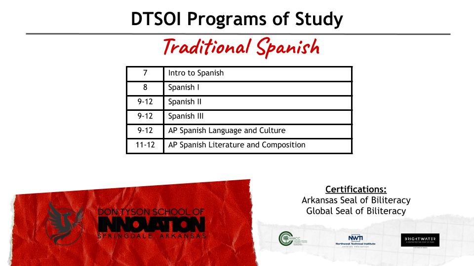 Traditional Spanish