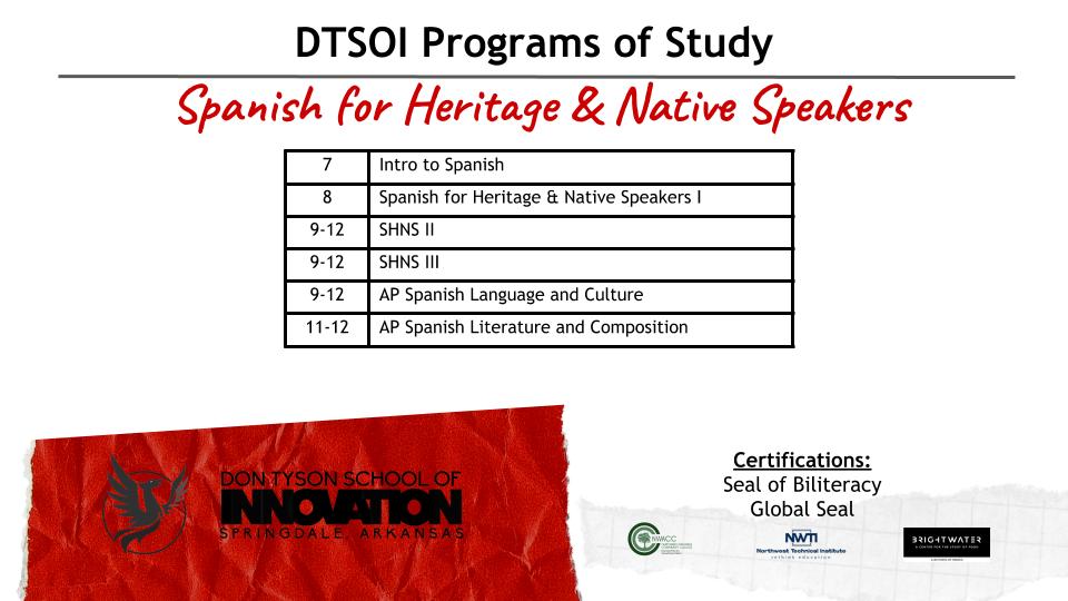 Spanish for Heritage & Native Speakers