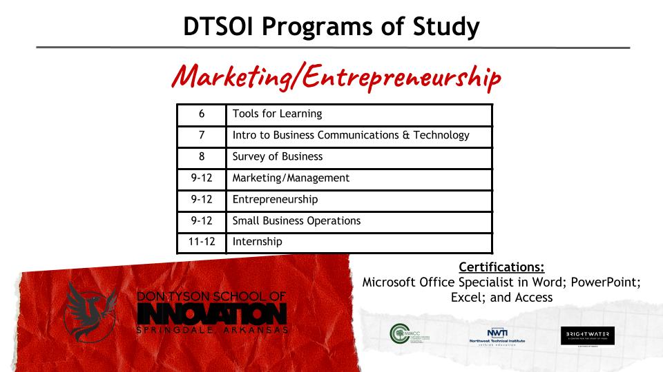 Marketing and Entrepreneurship Info