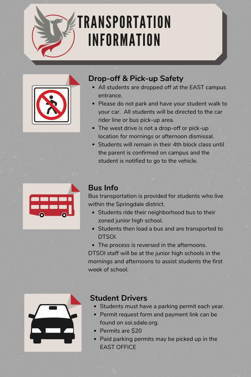 Transportation Information info