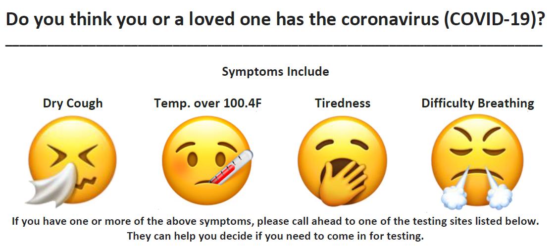 COVID - Symptoms