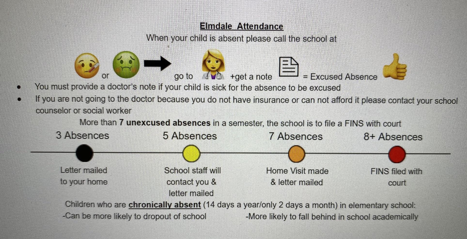 Elmdale Attendace info