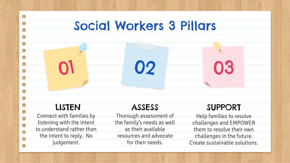 Social Workers 3 Pillars