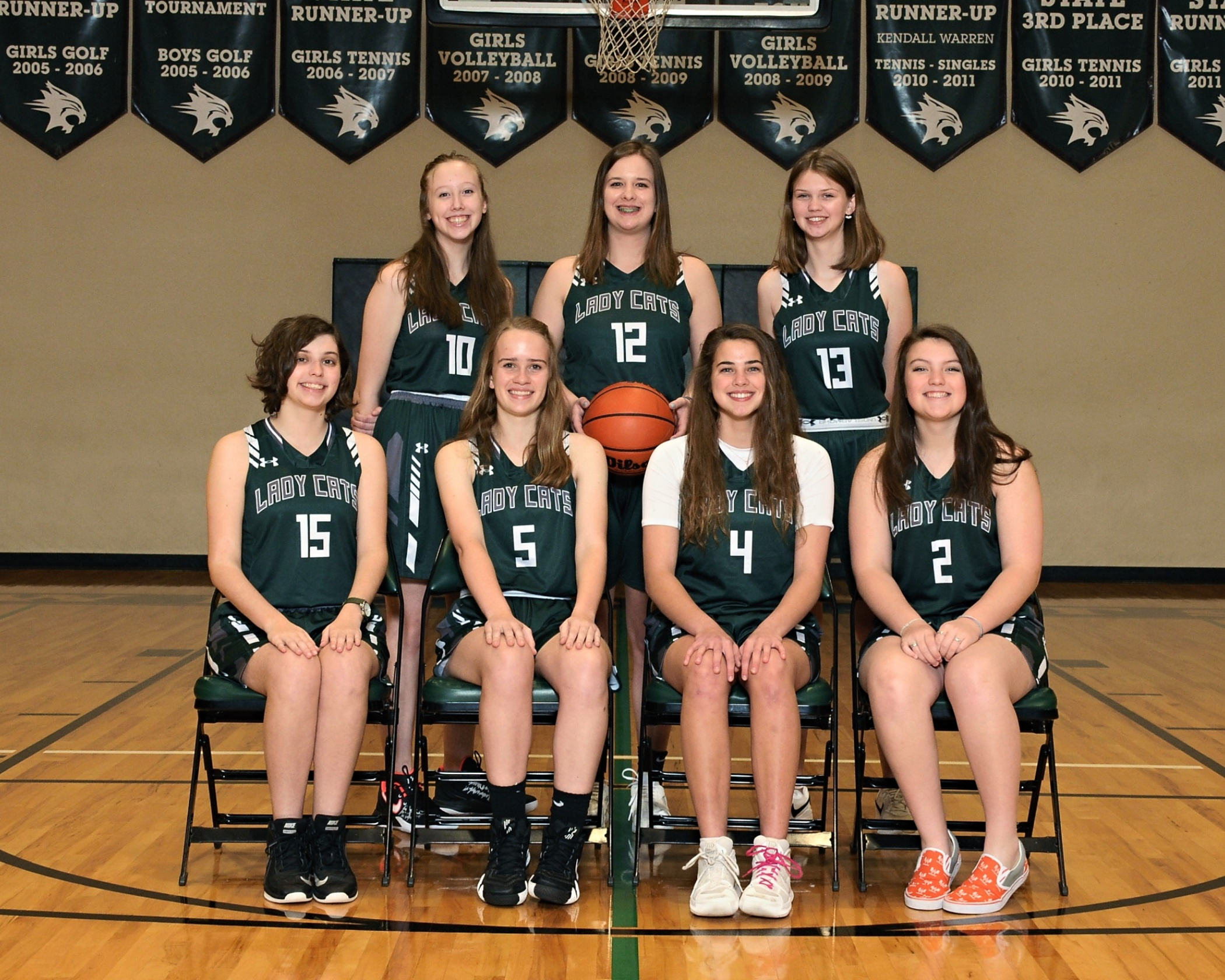 Lady Wildcats Basketball
